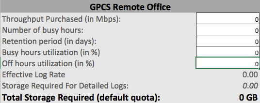 GPCS Remote Office.png