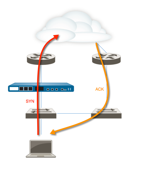 Palo Alto Networks Knowledgebase: DotW: Issues with
