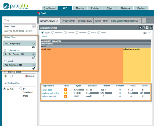 Palo Alto Networks Knowledgebase: Controlling Webmail