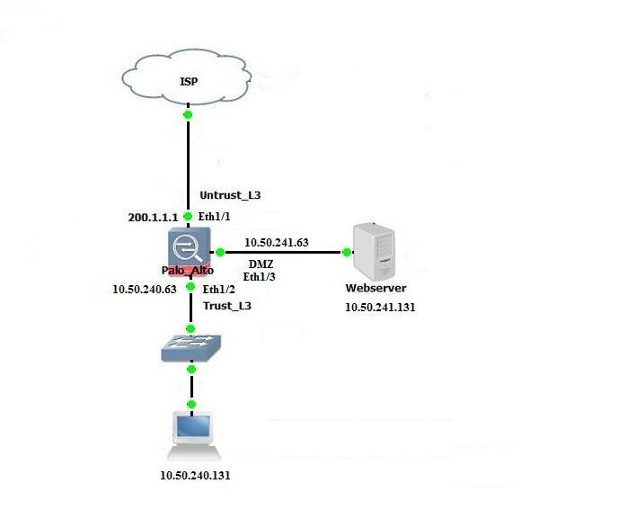 Palo Alto Networks Knowledgebase: How to Configure U-Turn NAT