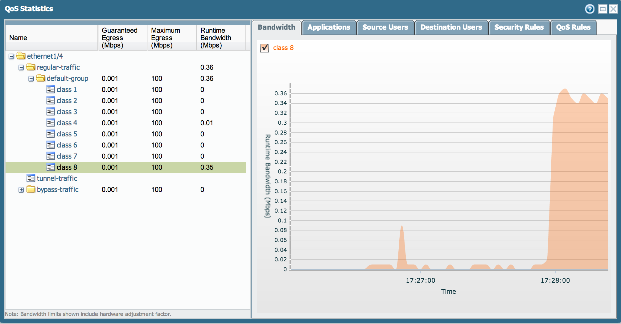 Palo Alto Networks Knowledgebase: Graphic Traffic Monitoring for