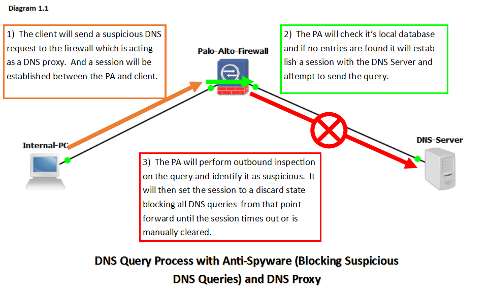 Hacking A Rise rtaImage?eid=ka10g000000DABT&feoid=00N0g000003VPSv&refid=0EM0g000001Aef6 How to block DNS queries with only 1 config file Termux