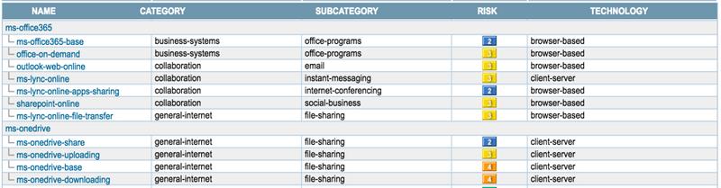 Palo Alto Networks Knowledgebase: Guide de prise en charge