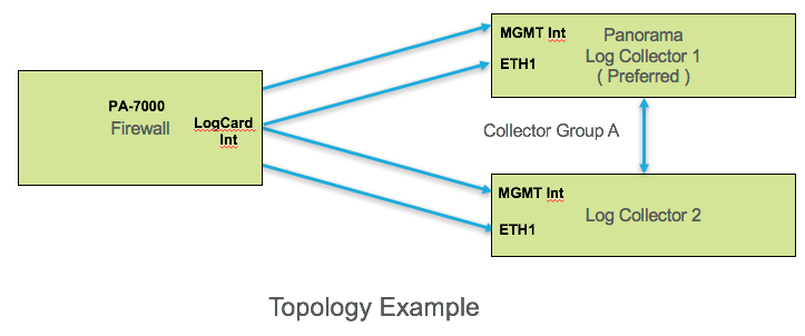 topo example.png