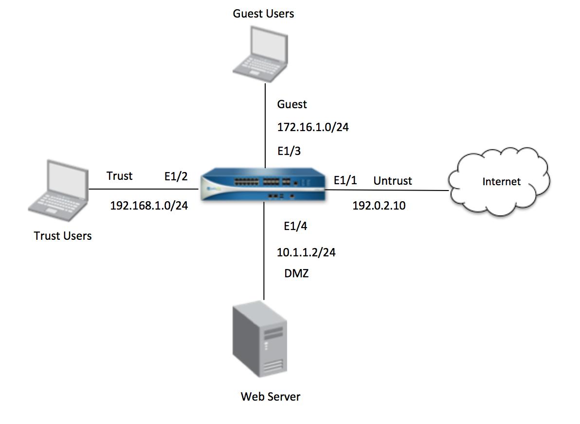 Palo Alto Networks Knowledgebase: Security policy fundamentals