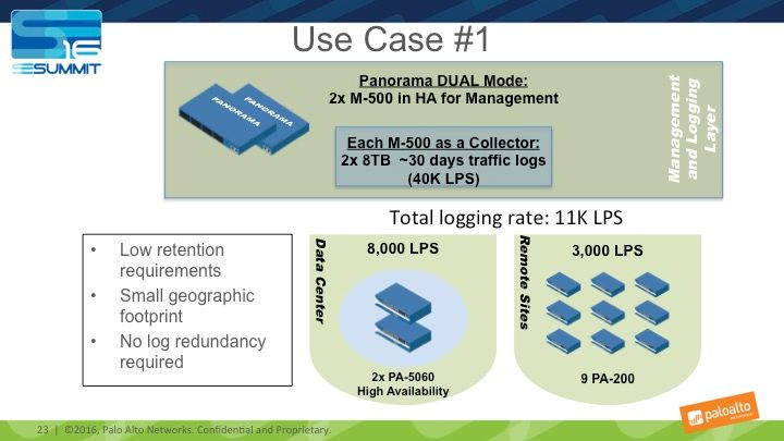 Palo Alto Networks Knowledgebase: Panorama Sizing and Design